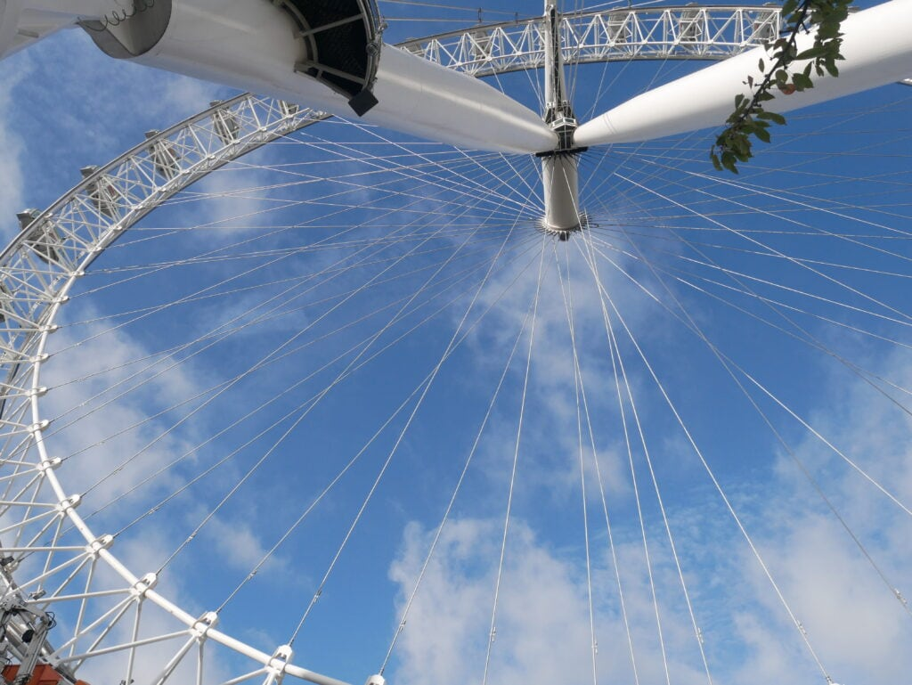 Featured image for The London Eye